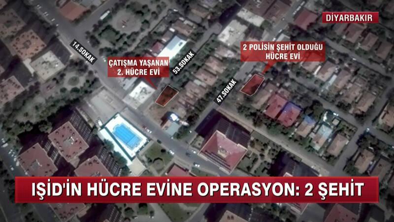 IŞİD'in hücre evine operasyon!