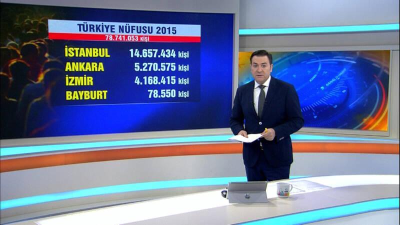 Kanal D Ana Haber Bülteni - 28.01.2016