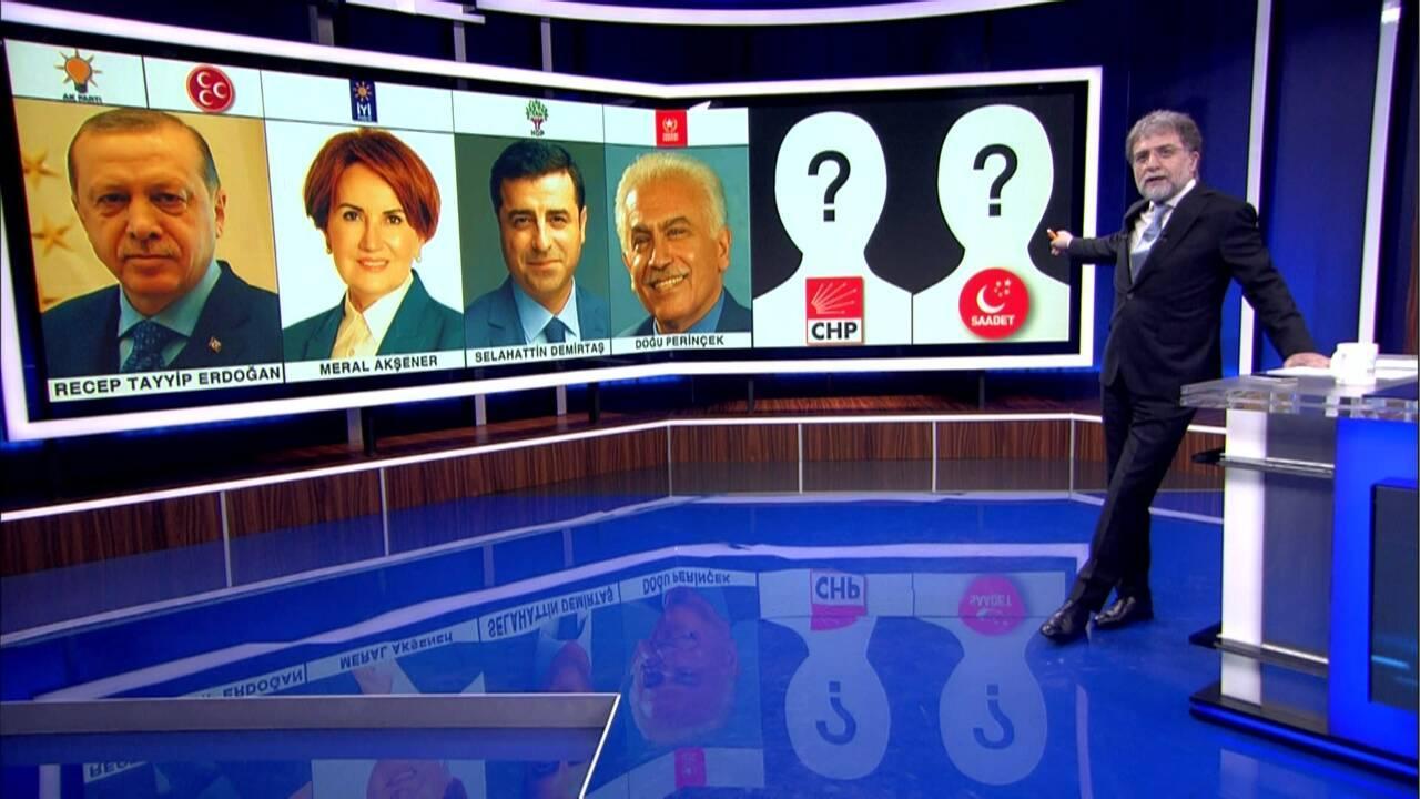 Ahmet Hakan'la Kanal D Haber - 30.04.2018