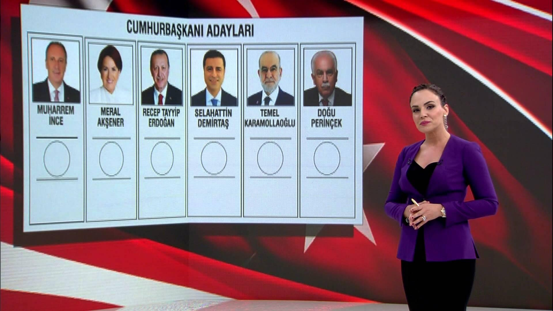 Buket Aydın'la Kanal D Haber - 14.05.2018