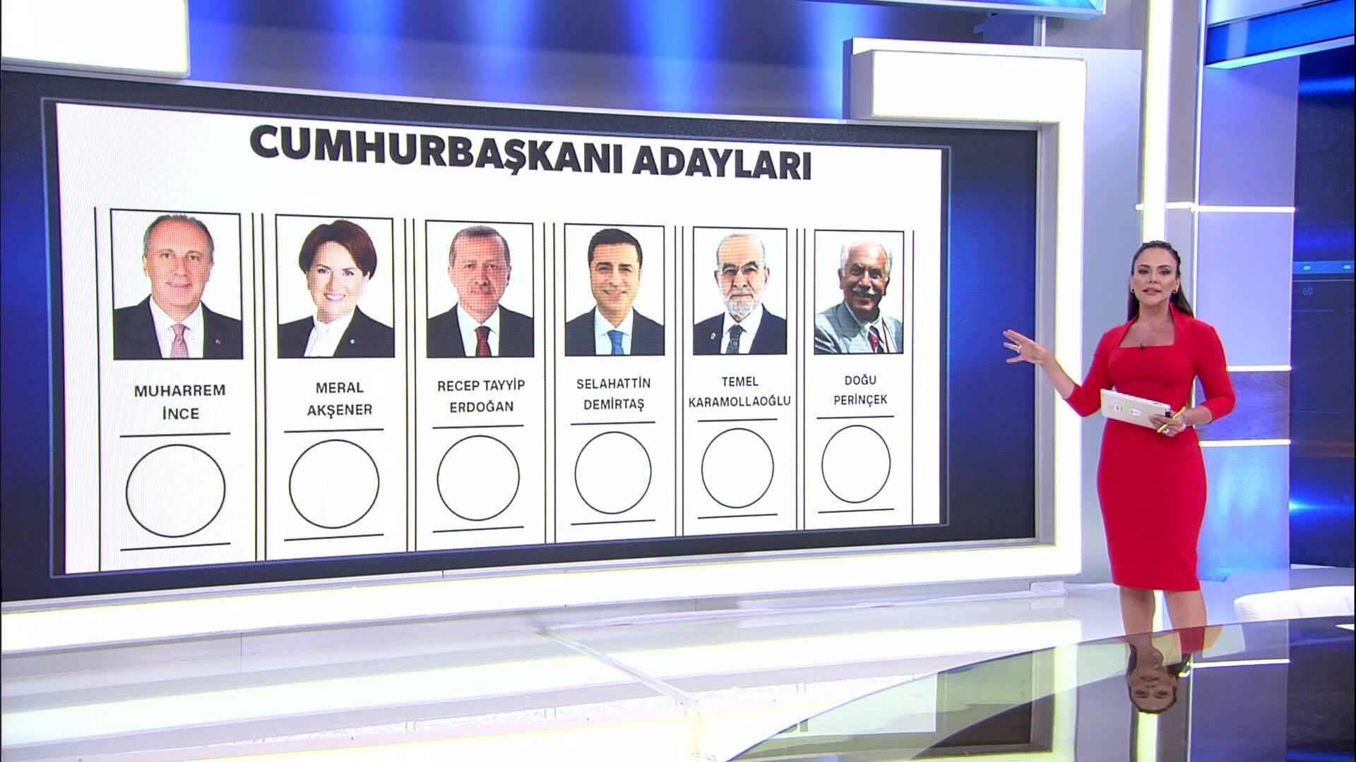 Buket Aydın'la Kanal D Haber - 22.06.2018
