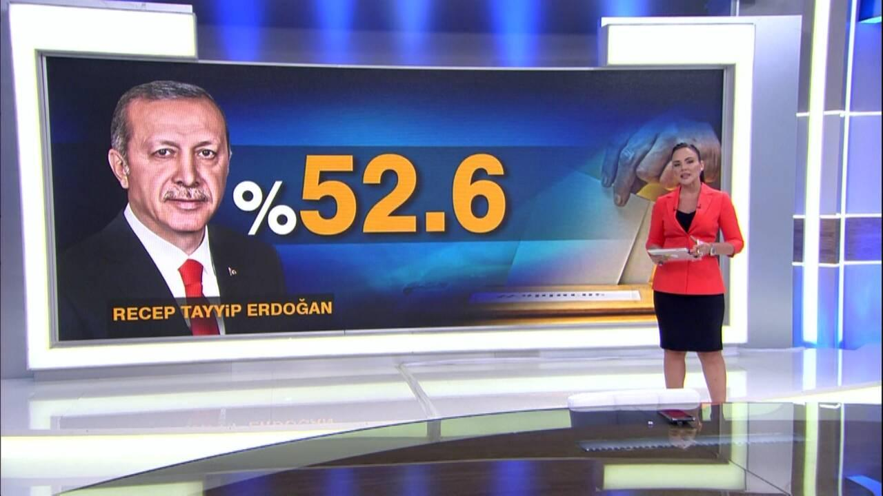Buket Aydın'la Kanal D Haber - 25.06.2018