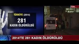 281 Kadın öldürüldü!