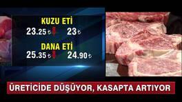 Et Fiyatları Uçuyor!
