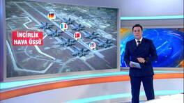 Kanal D Ana Haber Bülteni - 02.12.2015