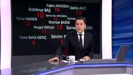 Kanal D Ana Haber Bülteni - 01.12.2016