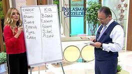 Prof. Dr. Mustafa Karataş'la Paylaşmak Güzeldir 15. Bölüm