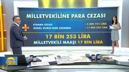 Kanal D ile Günaydın Türkiye - 19.09.2017