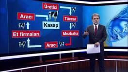 Ahmet Hakan'la Kanal D Haber - 18.10.2017