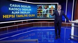 Ahmet Hakan'la Kanal D Haber - 26.10.2017