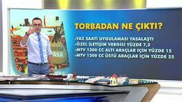 Kanal D ile Günaydın Türkiye - 29.11.2017