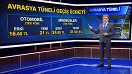 Ahmet Hakan'la Kanal D Haber - 31.01.2018