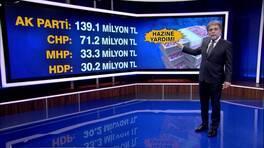Ahmet Hakan'la Kanal D Haber - 20.04.2018