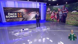 Kanal D Ana Haber - 15.06.2020