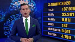 Kanal D Ana Haber - 04.12.2020