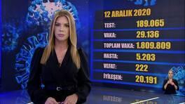 Kanal D Haber Hafta Sonu - 13.12.2020