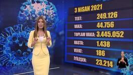 Kanal D Haber Hafta Sonu - 04.04.2021