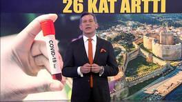 Kanal D Ana Haber - 19.04.2021