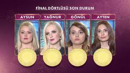 """""""Gelinim Mutfakta Süper Final""""in üçüncü haftasında lider kim oldu?"""