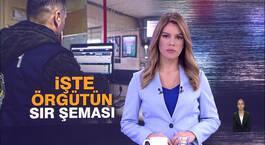 Kanal D Haber Hafta Sonu - 22.02.2020