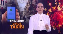 Buket Aydın'la Kanal D Haber - 08.04.2020